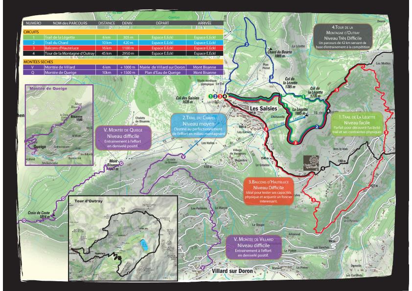 parcours trail saisies