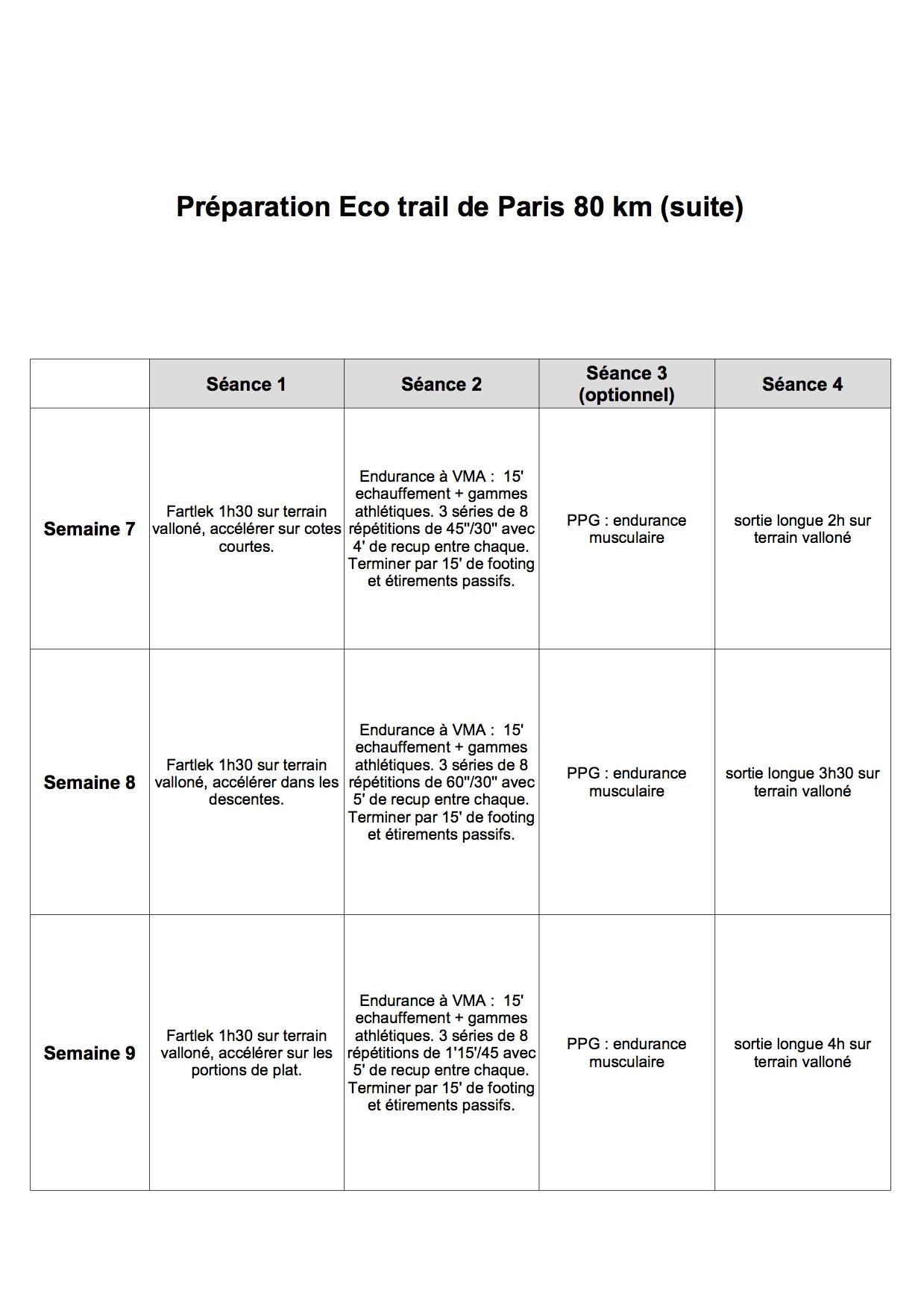Plan d'entrainement gratuit pour l'ecoTrail de Paris 80 km