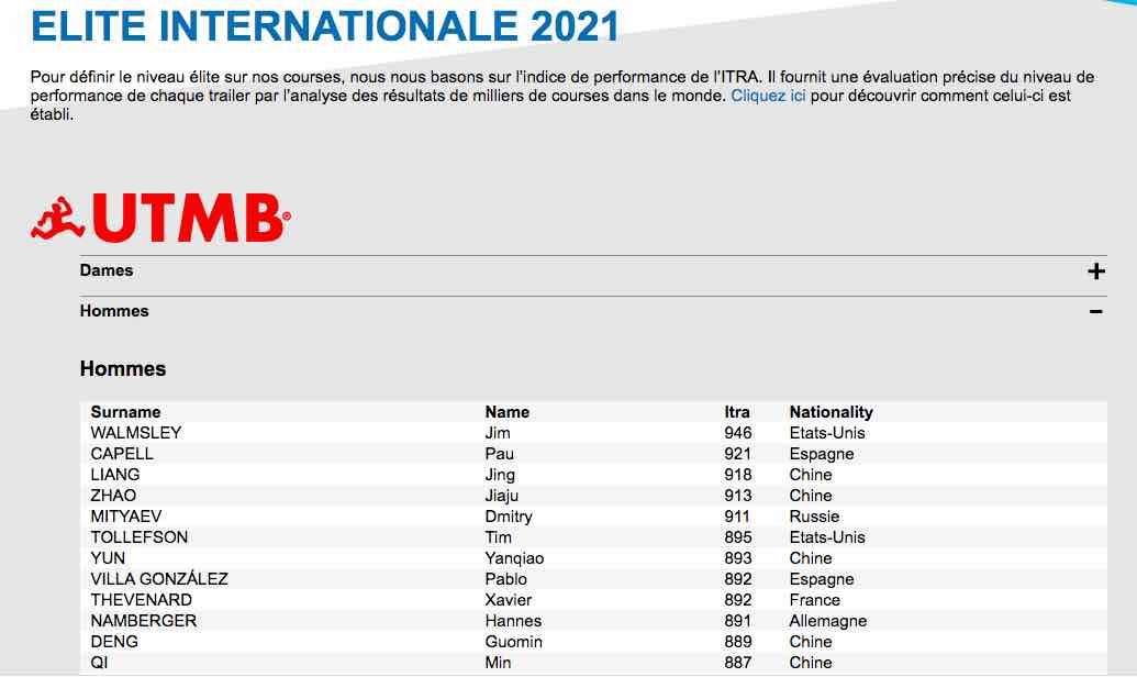 utmb-2021-inscription-elites